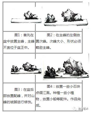 山水盆景怎么制作的方法