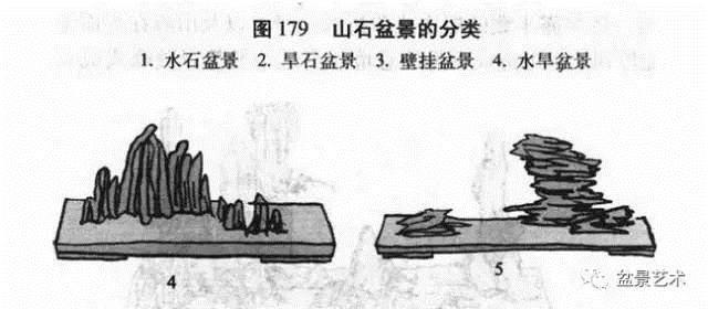 山石盆景的造型方法