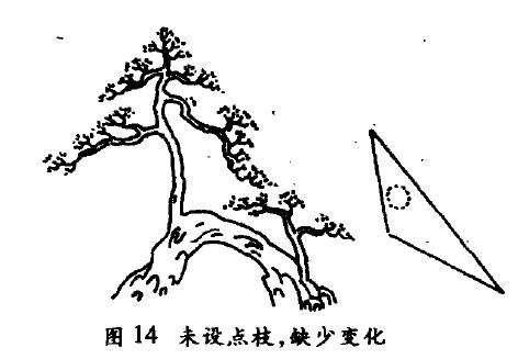 双树过桥式盆景怎么配盆造型