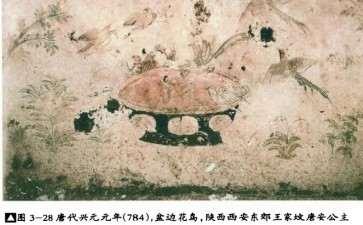 唐代植物类盆景名称考 图片